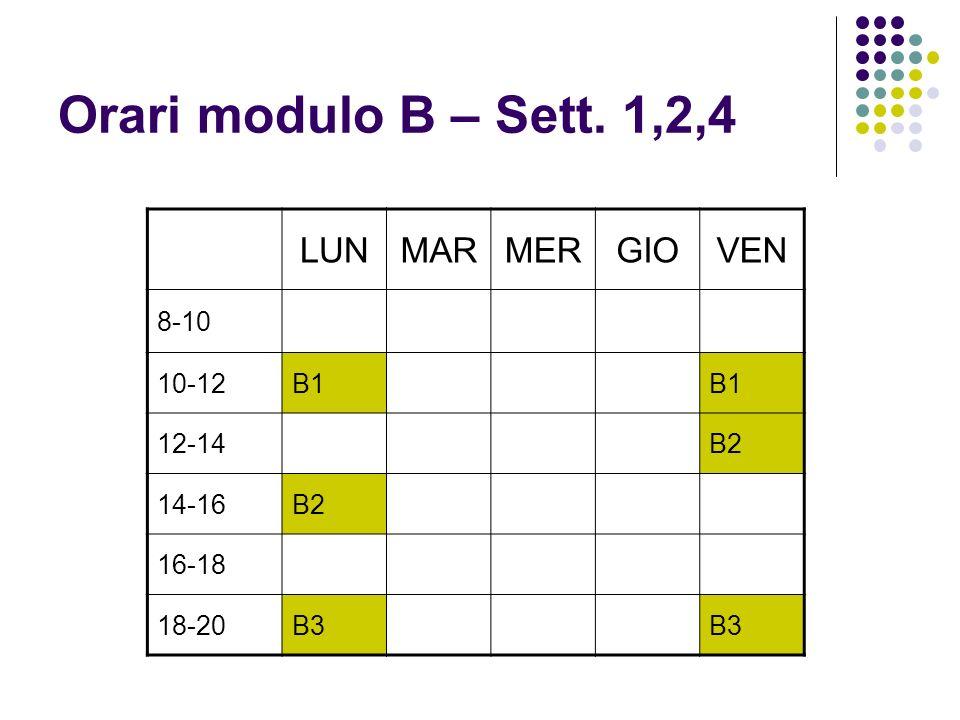 Orari modulo B – Sett. 1,2,4 LUN MAR MER GIO VEN 8-10 10-12 B1 12-14