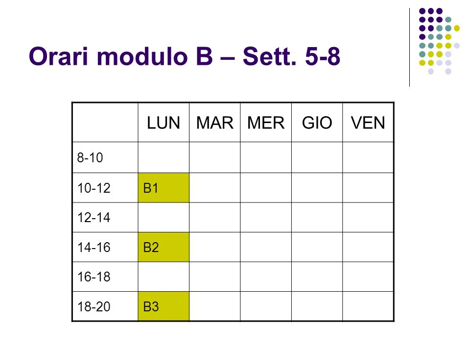 Orari modulo B – Sett. 5-8 LUN MAR MER GIO VEN 8-10 10-12 B1 12-14