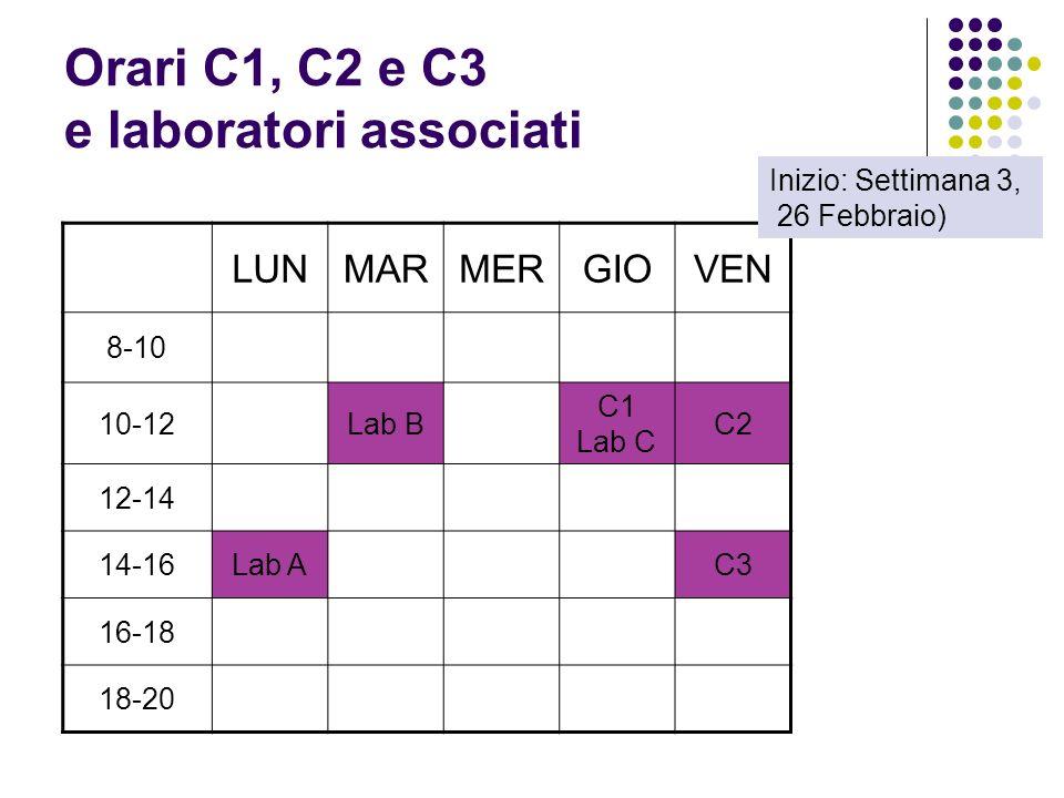 Orari C1, C2 e C3 e laboratori associati