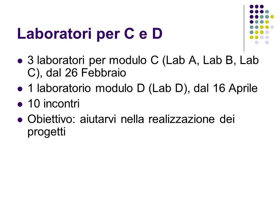 Laboratori per C e D 3 laboratori per modulo C (Lab A, Lab B, Lab C), dal 26 Febbraio. 1 laboratorio modulo D (Lab D), dal 16 Aprile.