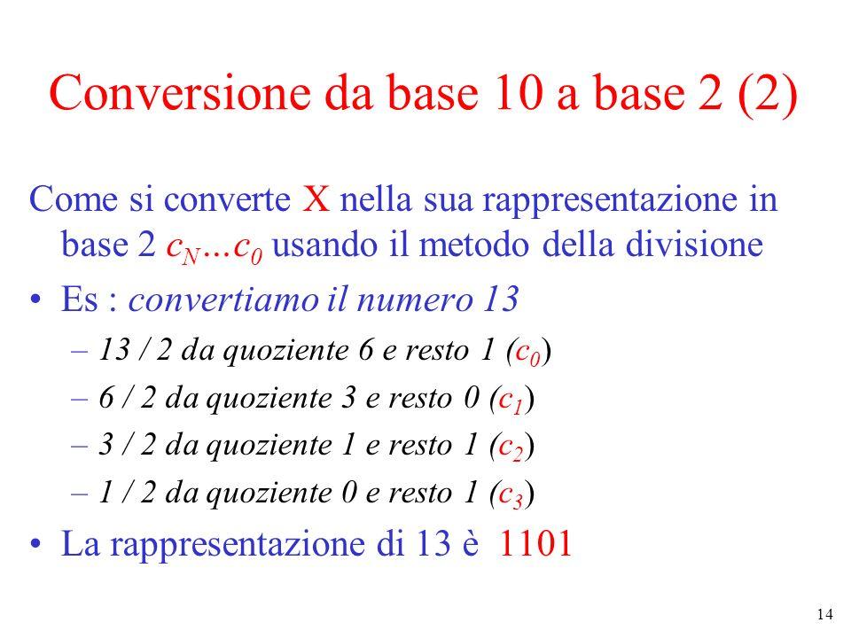 Conversione da base 10 a base 2 (2)