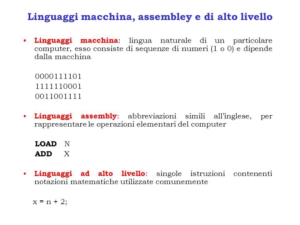 Linguaggi macchina, assembley e di alto livello