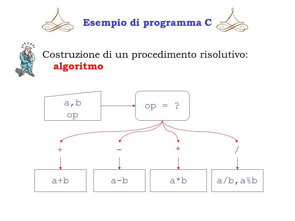 Esempio di programma C Costruzione di un procedimento risolutivo: algoritmo. a,b. op. op = + -
