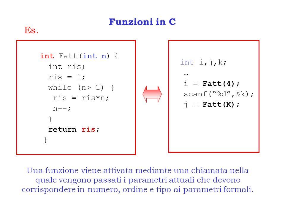 Funzioni in C Es. int Fatt(int n) { int i,j,k; int ris; ris = 1;