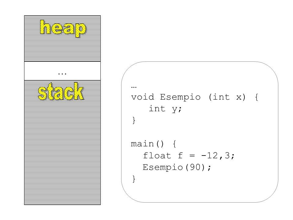 heap stack … … void Esempio (int x) { int y; } main() {