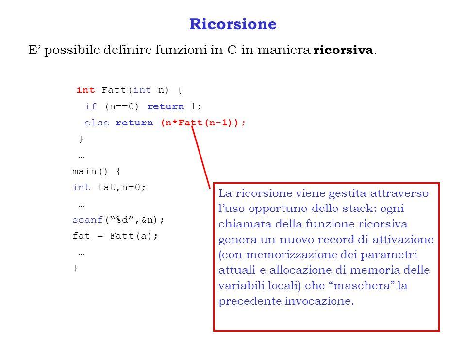 Ricorsione E' possibile definire funzioni in C in maniera ricorsiva.