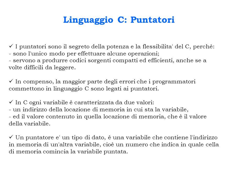 Linguaggio C: Puntatori