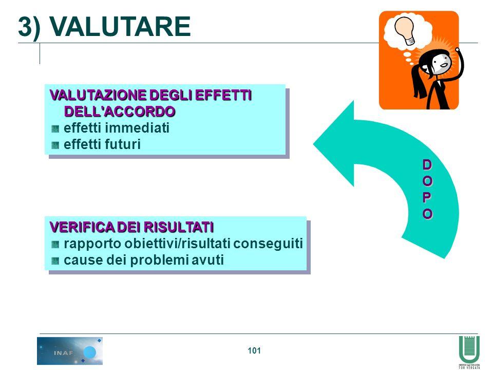 3) VALUTARE VALUTAZIONE DEGLI EFFETTI DELL ACCORDO effetti immediati