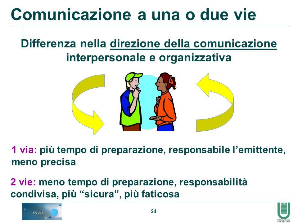 Comunicazione a una o due vie