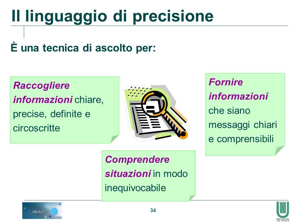 Il linguaggio di precisione