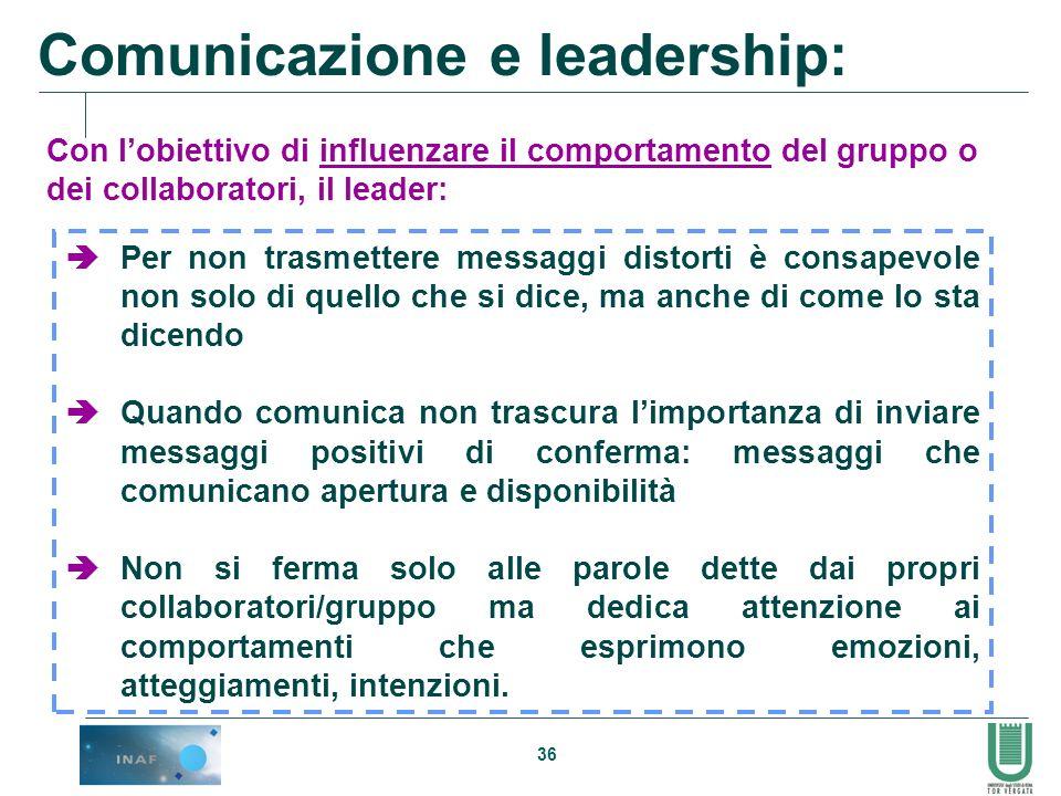 Comunicazione e leadership: