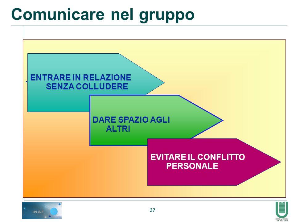 Comunicare nel gruppo ENTRARE IN RELAZIONE SENZA COLLUDERE