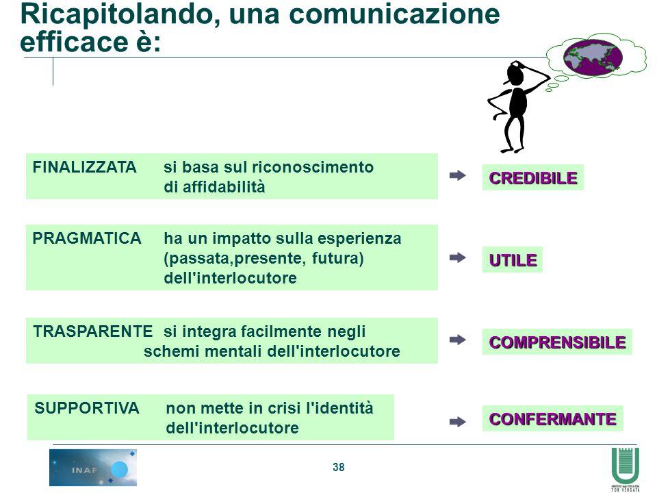 Ricapitolando, una comunicazione efficace è: