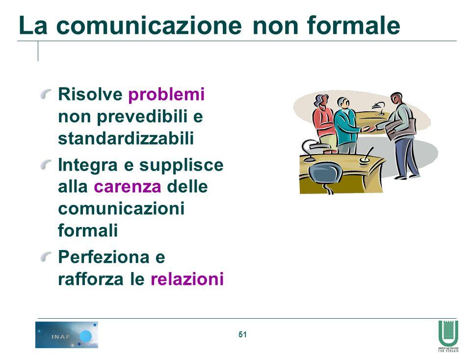 La comunicazione non formale