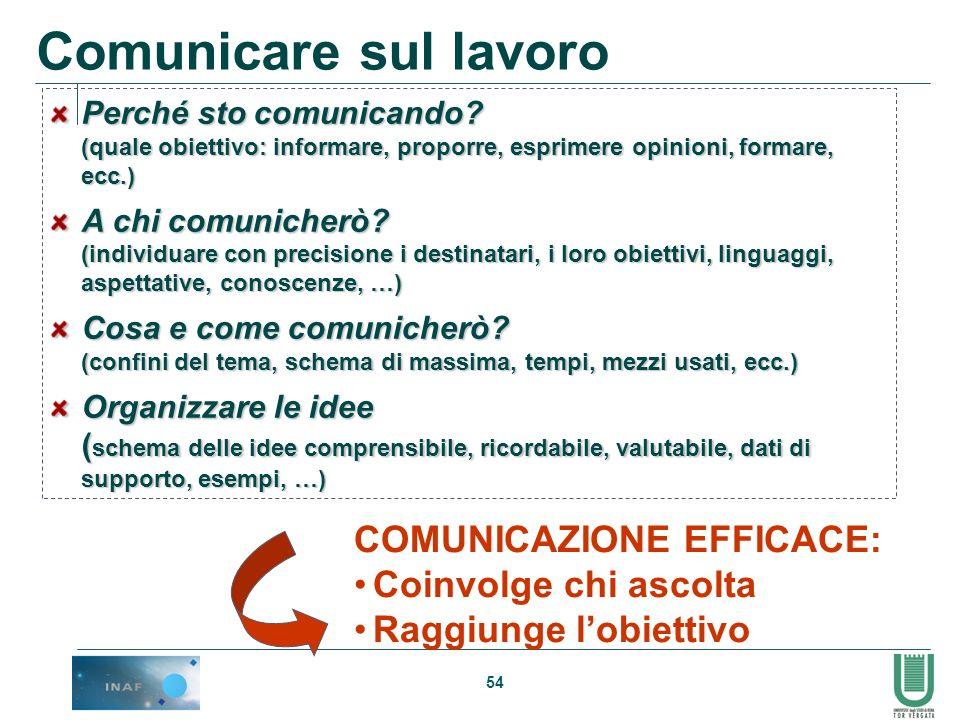 Comunicare sul lavoro COMUNICAZIONE EFFICACE: Coinvolge chi ascolta