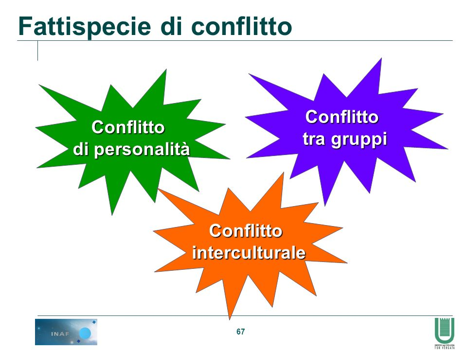 Fattispecie di conflitto