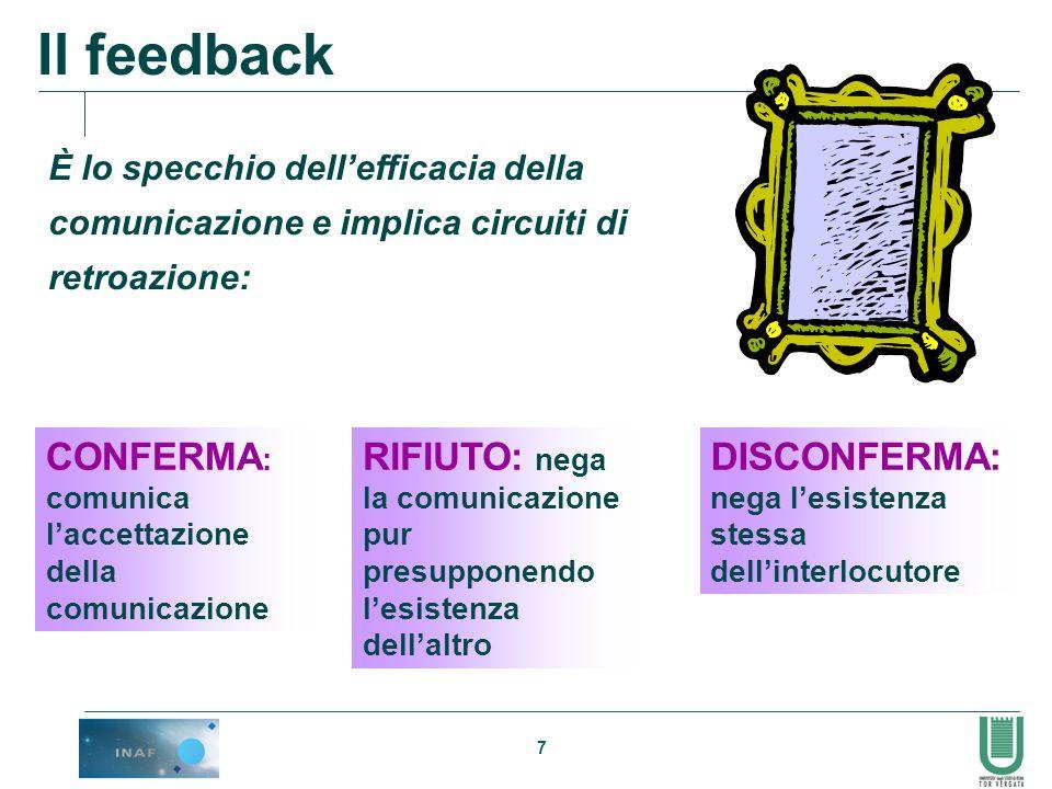 Il feedback CONFERMA: comunica l'accettazione