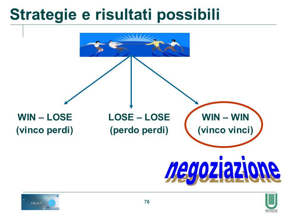 Strategie e risultati possibili