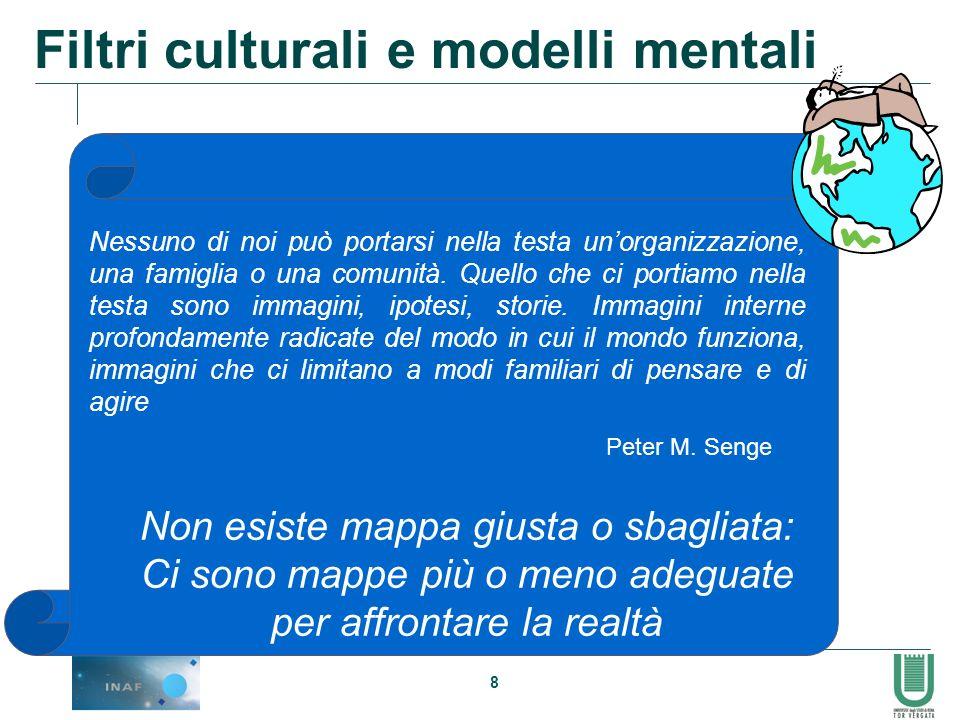 Filtri culturali e modelli mentali