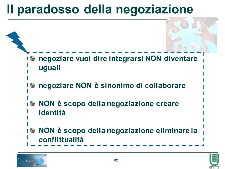 Il paradosso della negoziazione