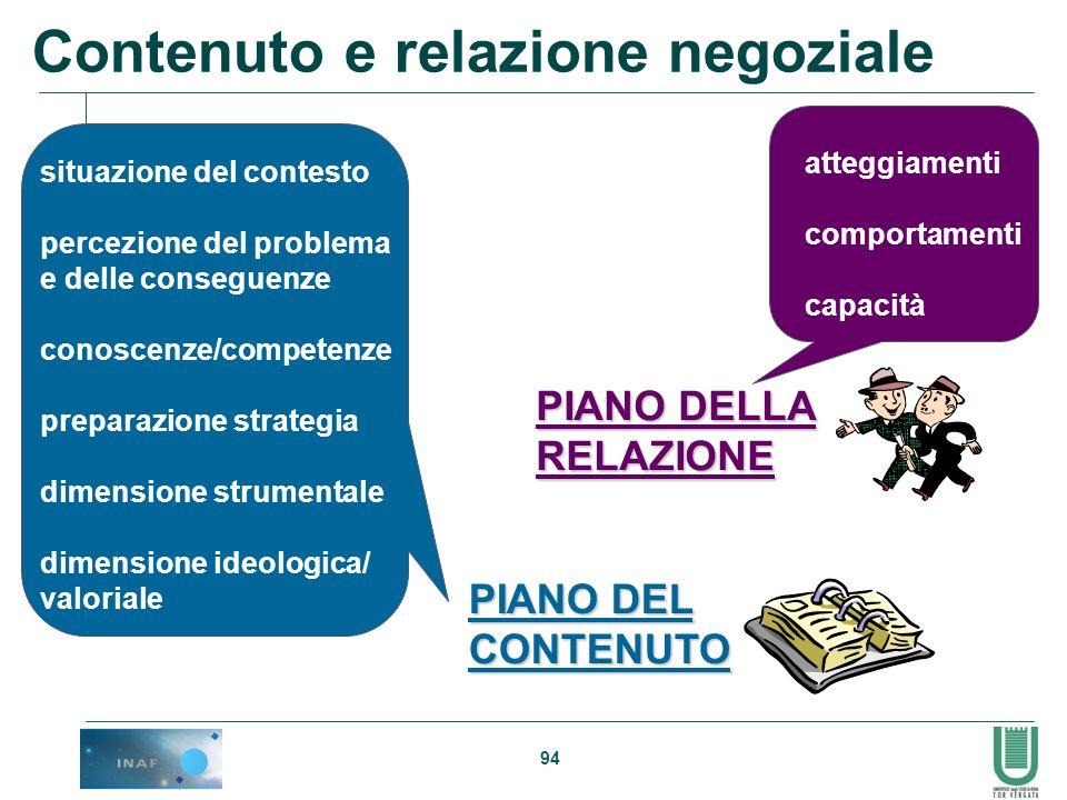 Contenuto e relazione negoziale