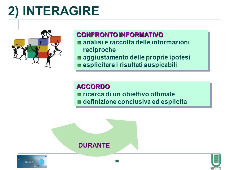 2) INTERAGIRE CONFRONTO INFORMATIVO