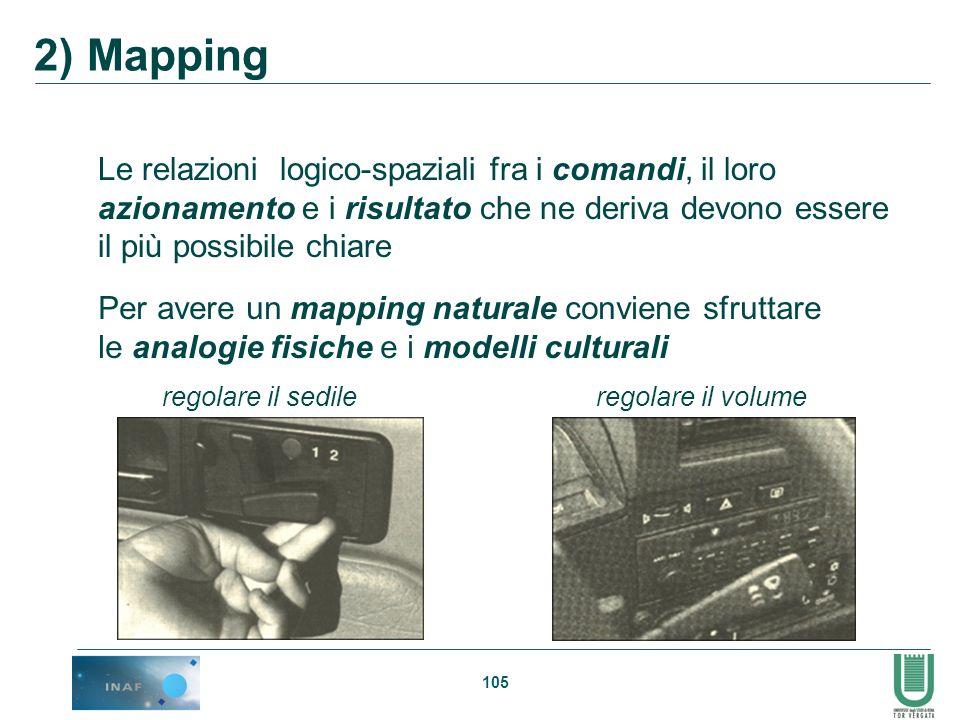 2) Mapping Le relazioni logico-spaziali fra i comandi, il loro azionamento e i risultato che ne deriva devono essere il più possibile chiare.