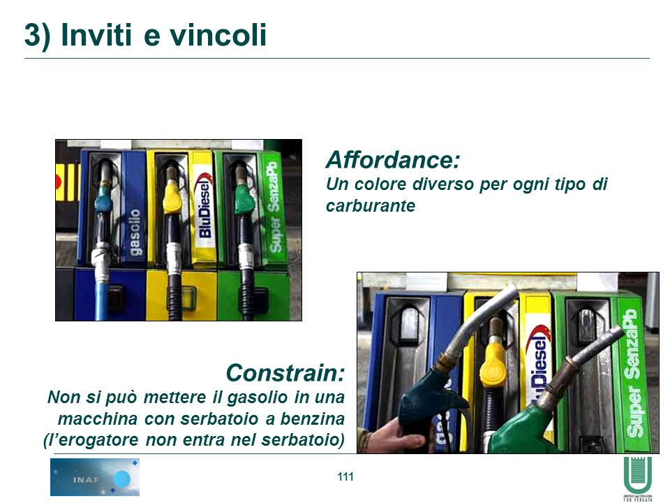 3) Inviti e vincoli Affordance: Constrain: