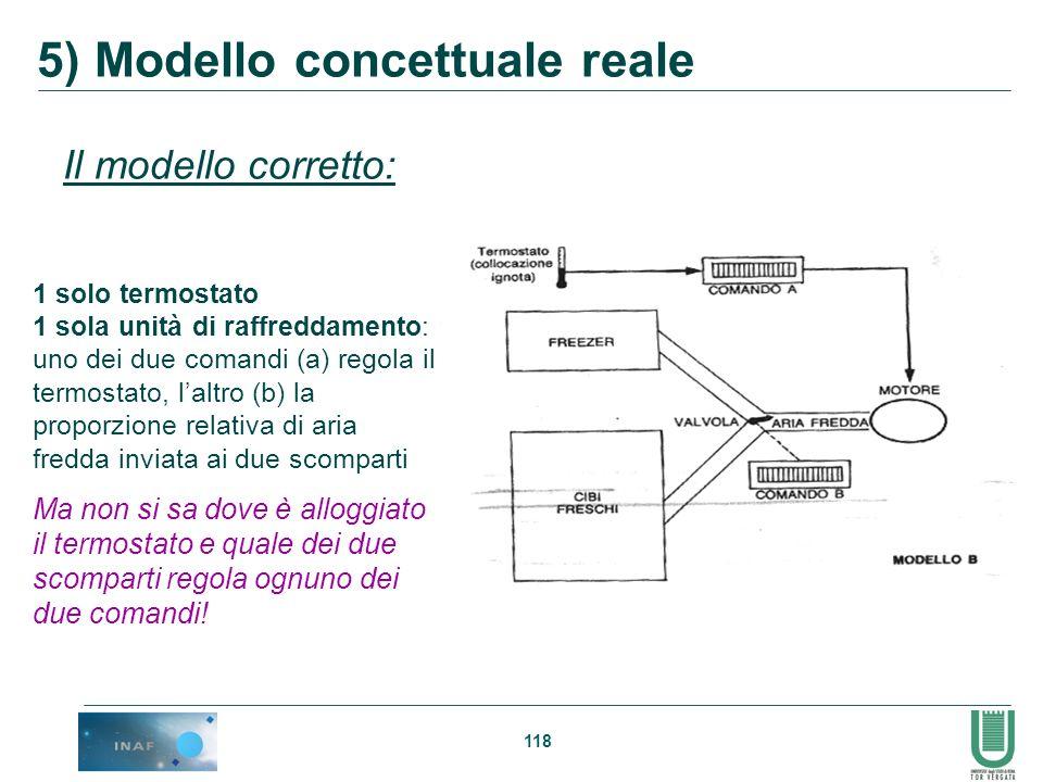 5) Modello concettuale reale