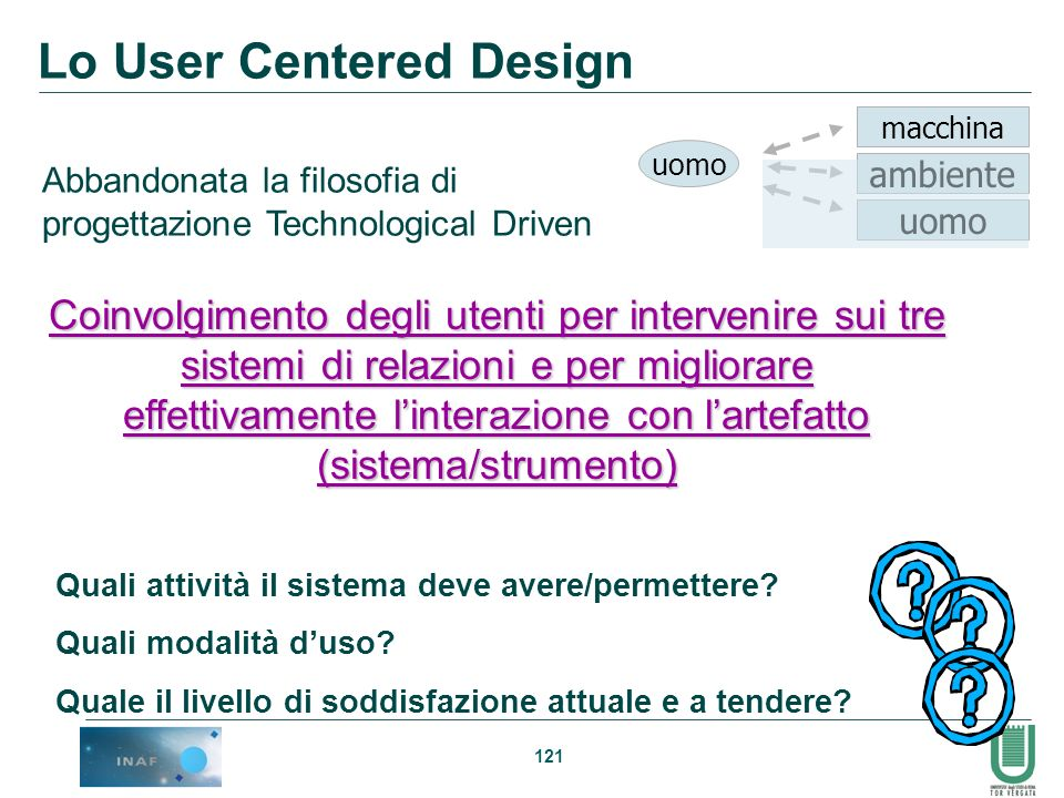 Lo User Centered Design