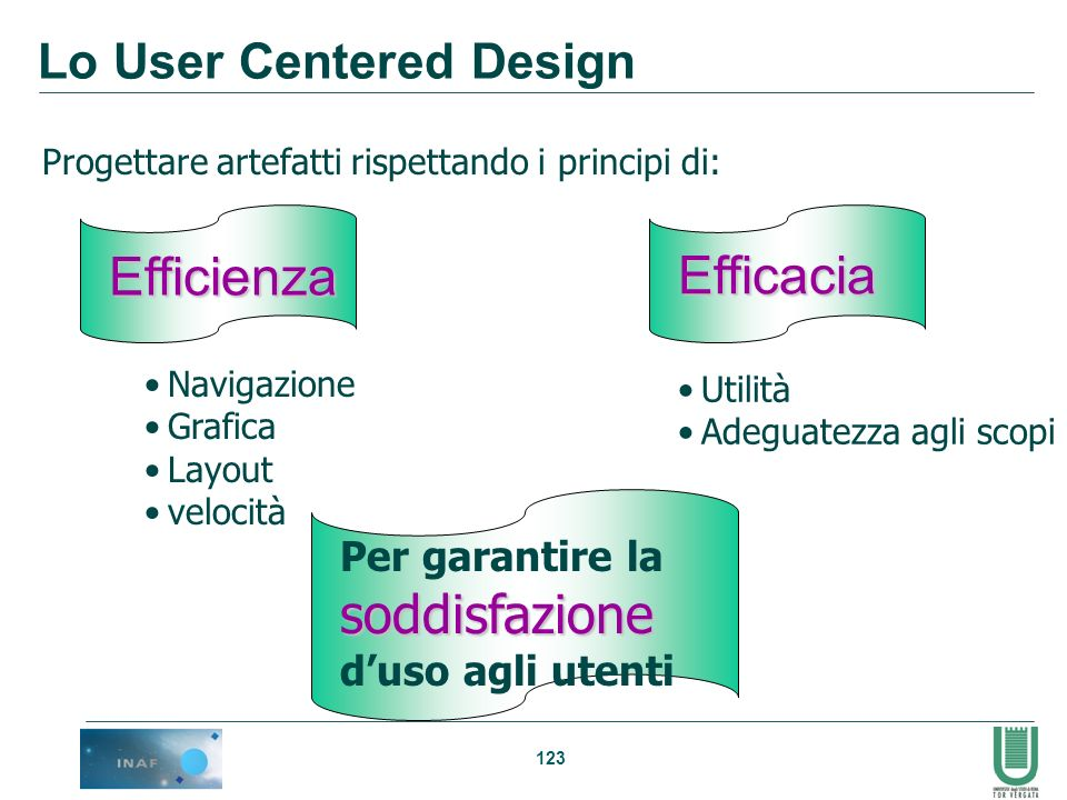Efficienza Efficacia Lo User Centered Design
