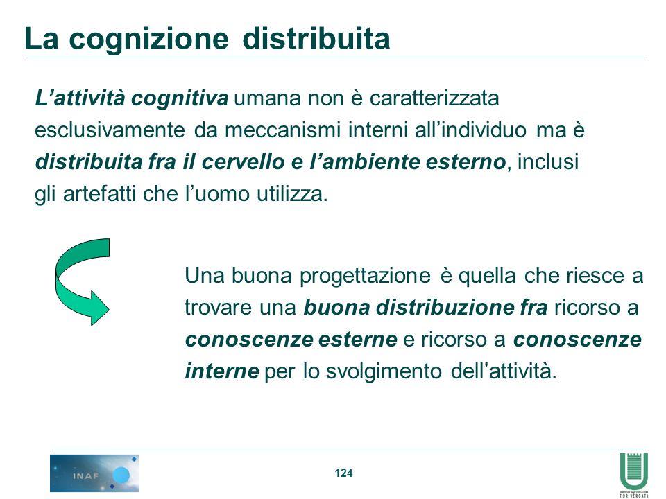 La cognizione distribuita
