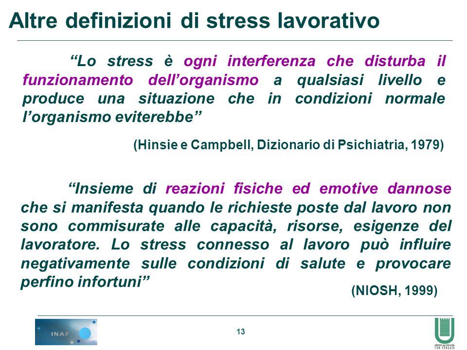 Altre definizioni di stress lavorativo
