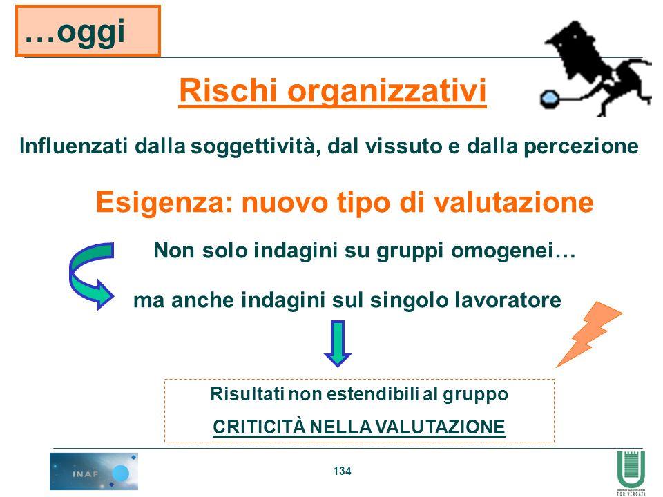 …oggi Rischi organizzativi Esigenza: nuovo tipo di valutazione