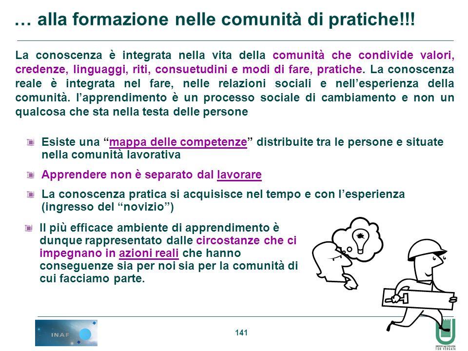 … alla formazione nelle comunità di pratiche!!!