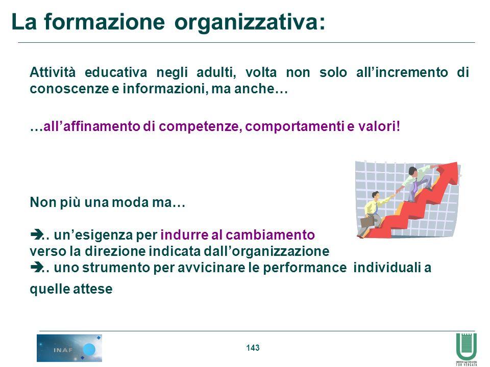 La formazione organizzativa: