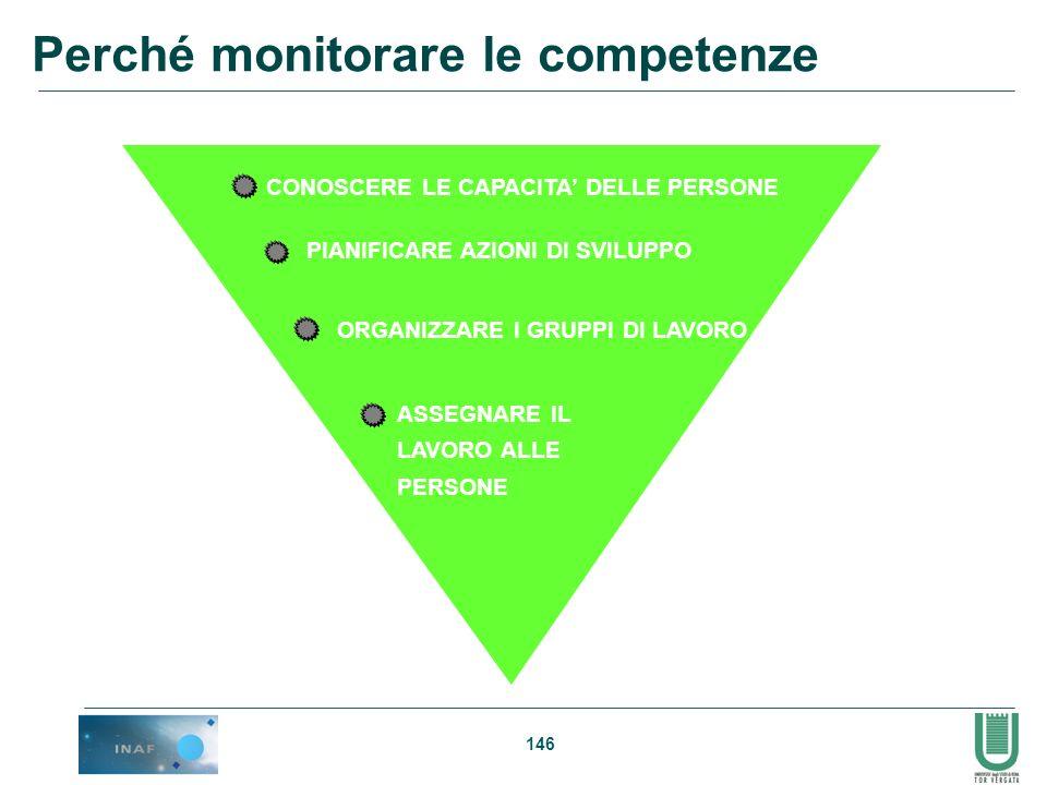 Perché monitorare le competenze