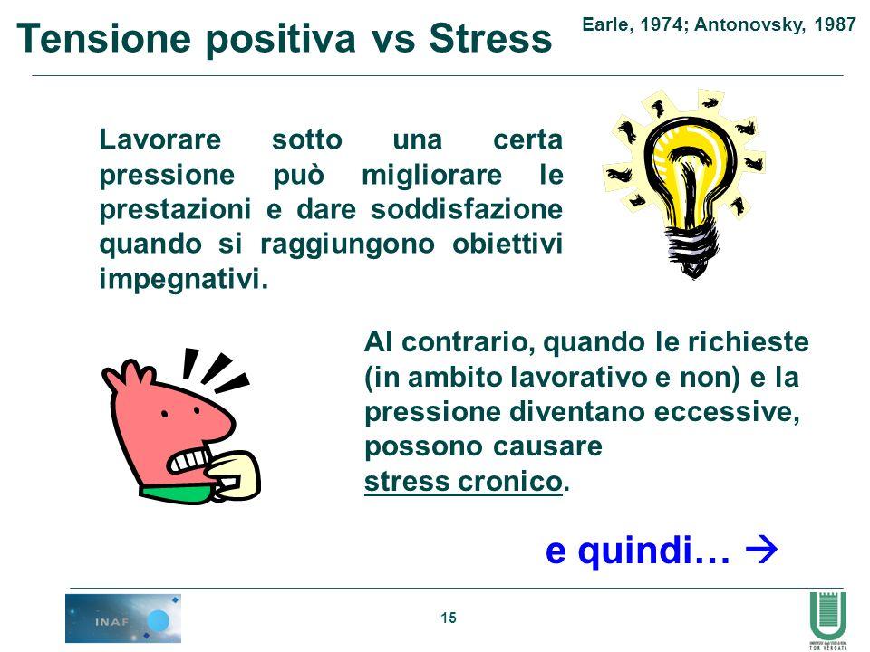 Tensione positiva vs Stress