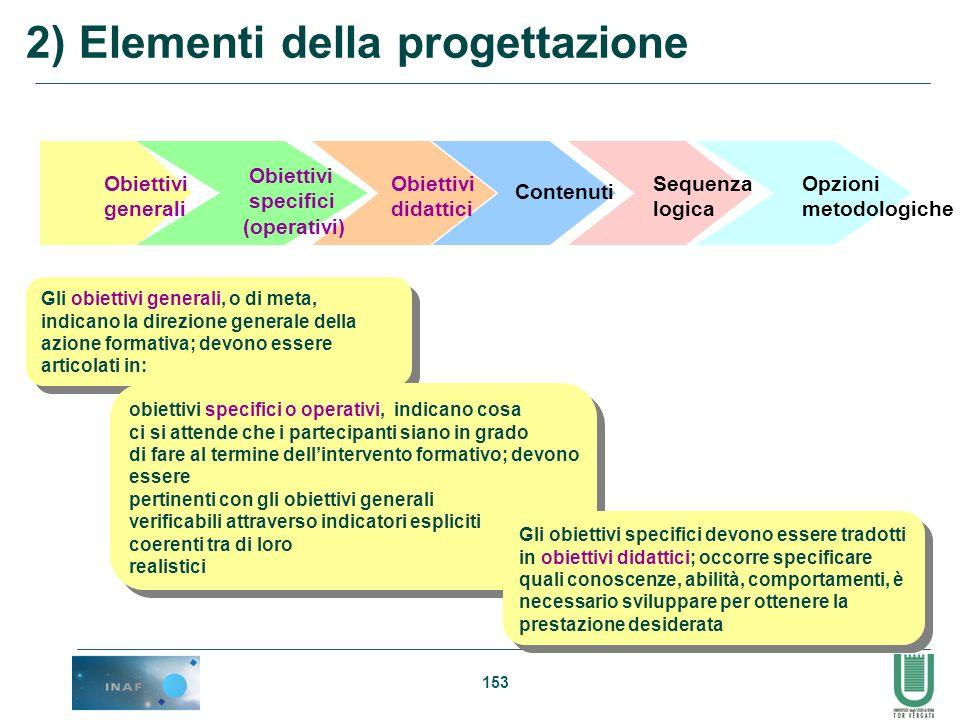 2) Elementi della progettazione