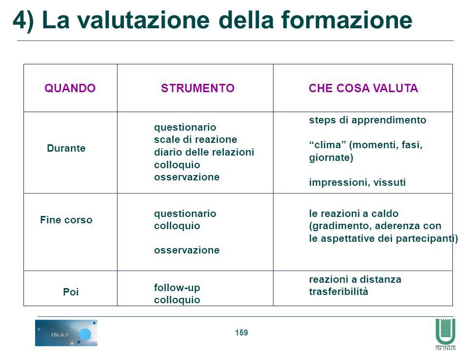 4) La valutazione della formazione