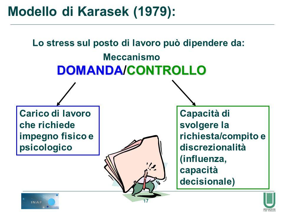 Modello di Karasek (1979): DOMANDA/CONTROLLO