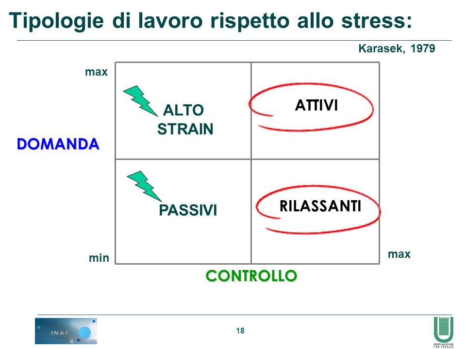 Tipologie di lavoro rispetto allo stress:
