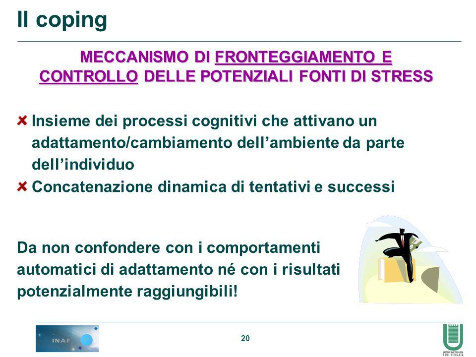Il coping MECCANISMO DI FRONTEGGIAMENTO E CONTROLLO DELLE POTENZIALI FONTI DI STRESS.