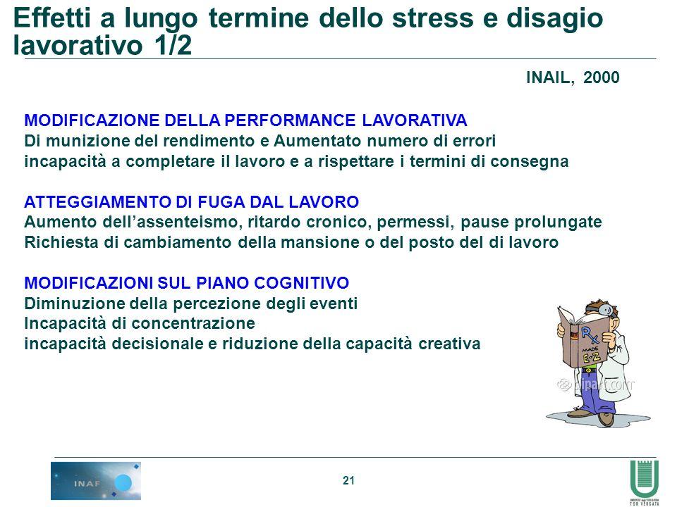Effetti a lungo termine dello stress e disagio lavorativo 1/2