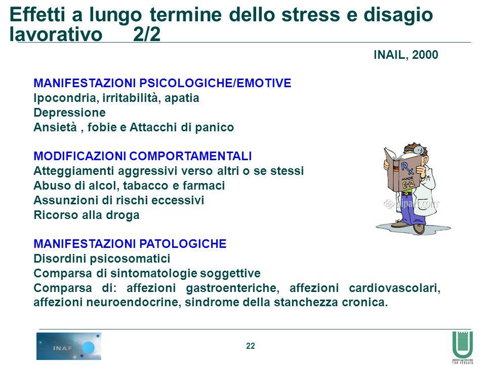 Effetti a lungo termine dello stress e disagio lavorativo 2/2