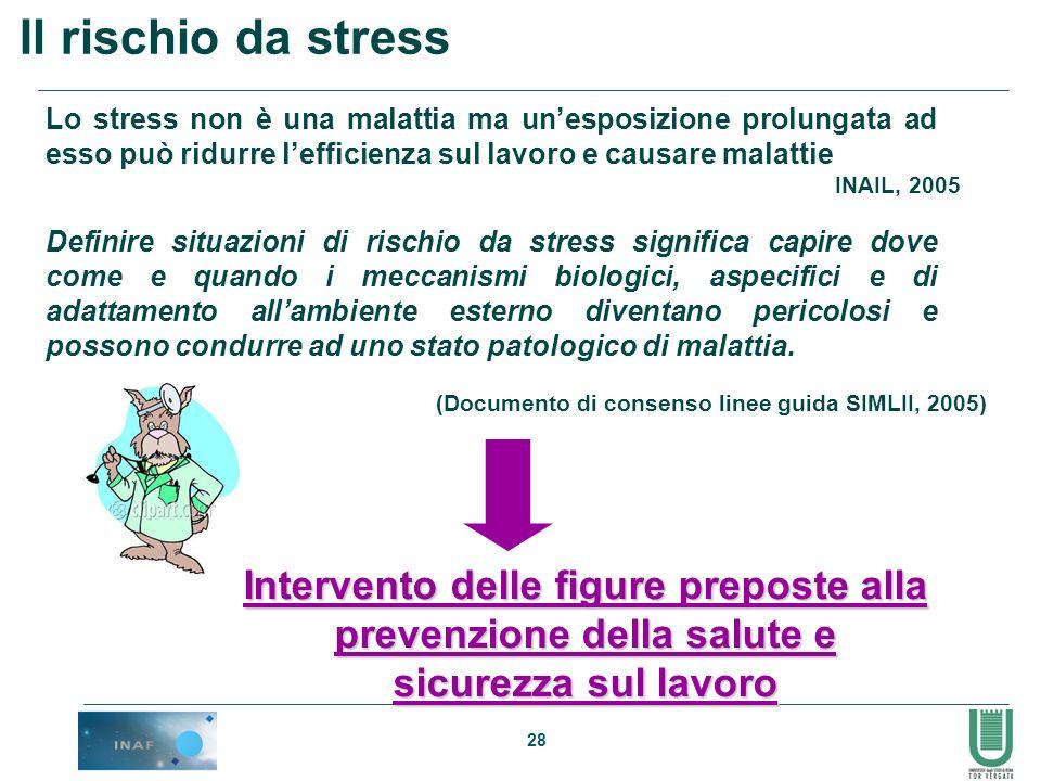 Il rischio da stress Lo stress non è una malattia ma un'esposizione prolungata ad esso può ridurre l'efficienza sul lavoro e causare malattie.