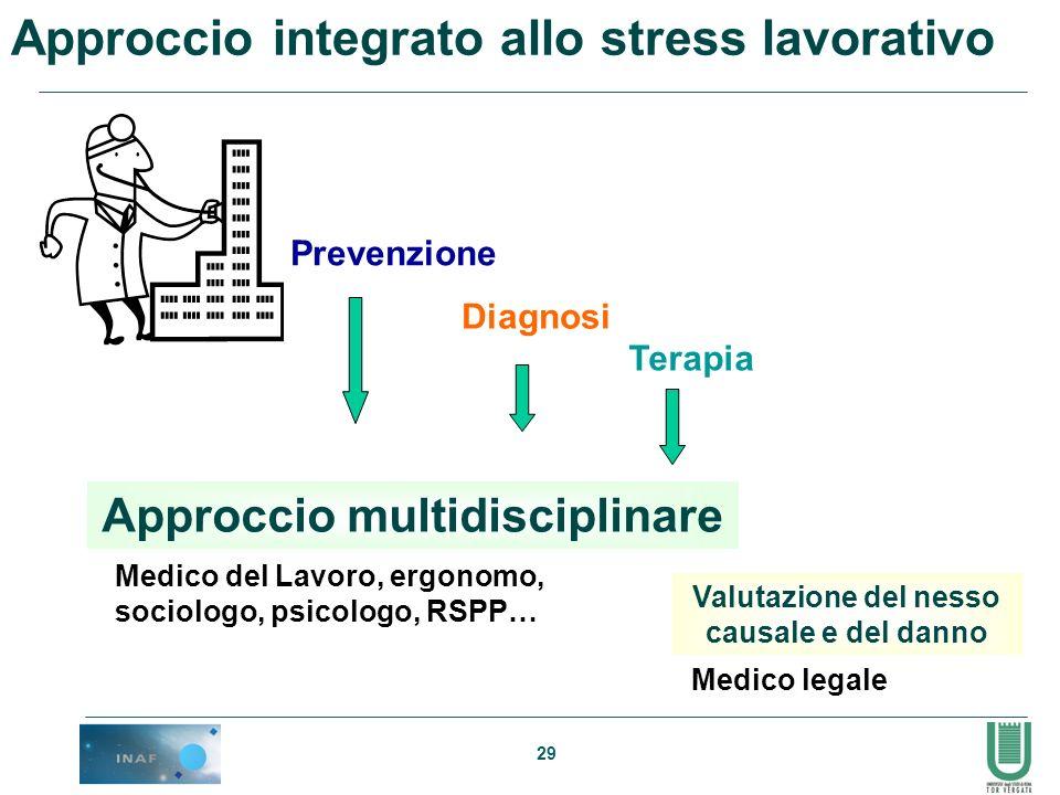 Approccio multidisciplinare Valutazione del nesso causale e del danno
