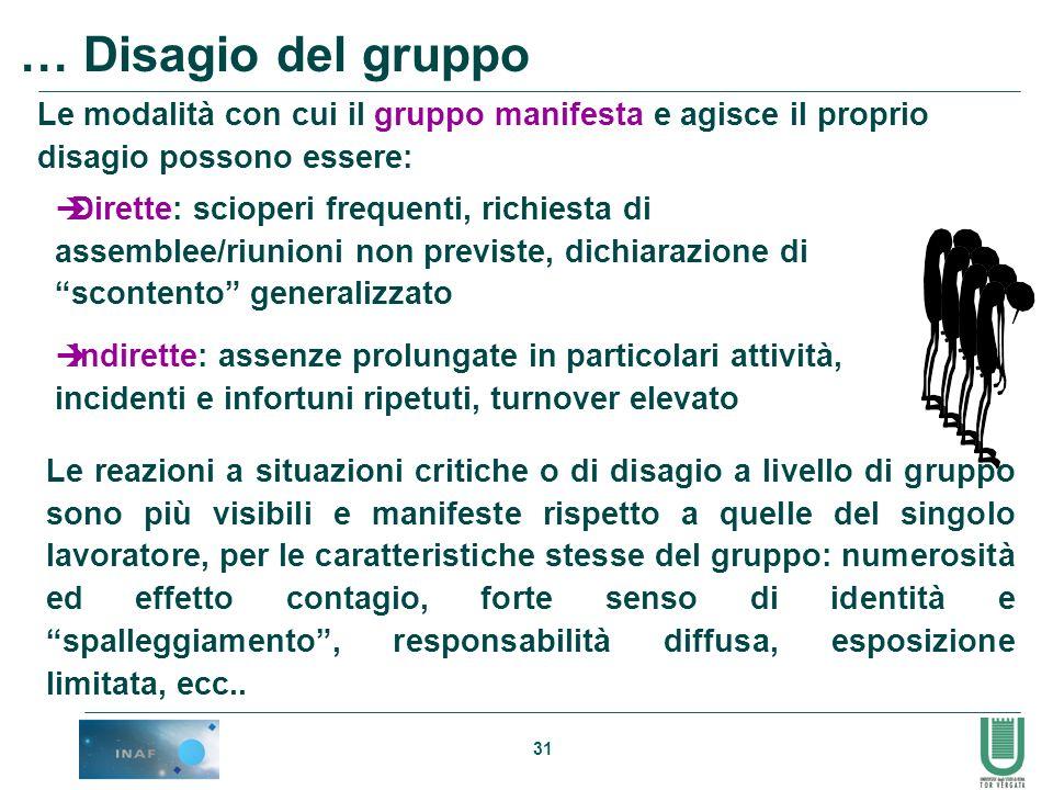 … Disagio del gruppo Le modalità con cui il gruppo manifesta e agisce il proprio disagio possono essere: