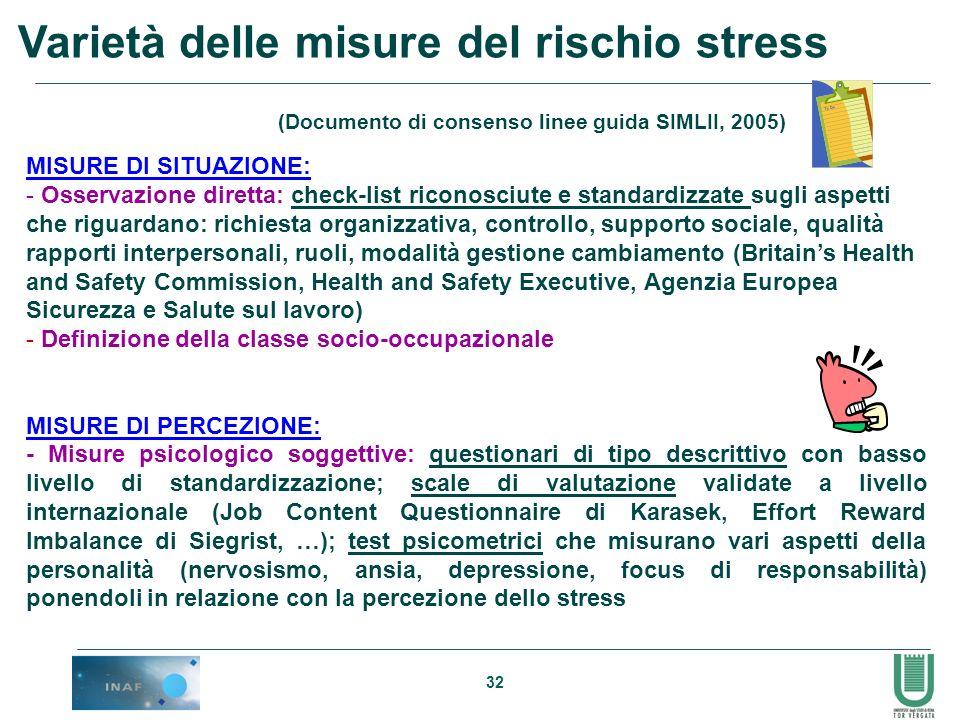 Varietà delle misure del rischio stress