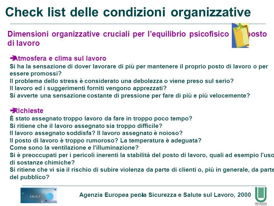 Check list delle condizioni organizzative